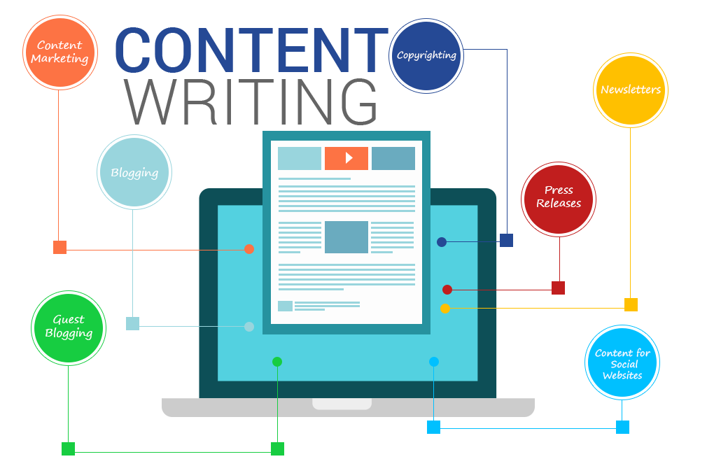 Freelance Content Writers in Hyderabad